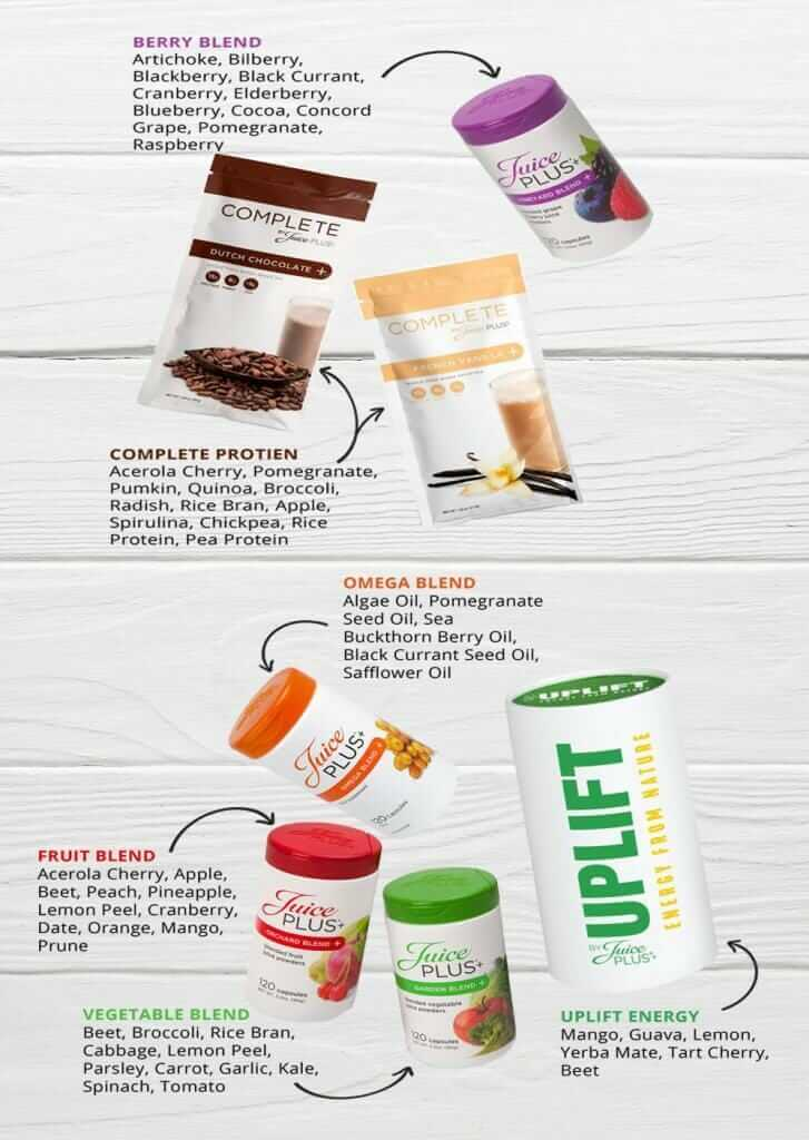 Juice Plus Products